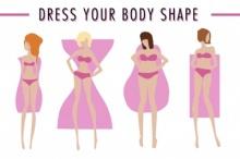 เคล็ดลับ การแต่งกายให้เหมาะสมกับรูปร่างทั้ง 5 แบบ สำหรับสาวๆทั้งหลาย!